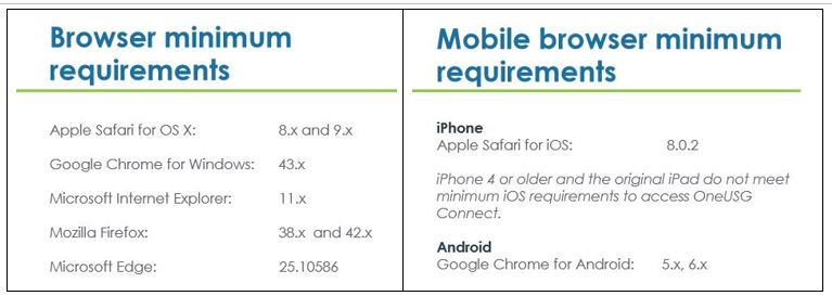 Browser and Mobile requirements